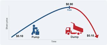 pump và dump là gì?