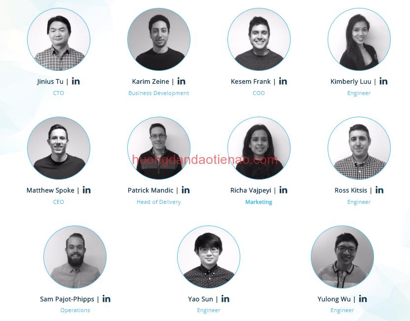 Team phát triển của AION Coin