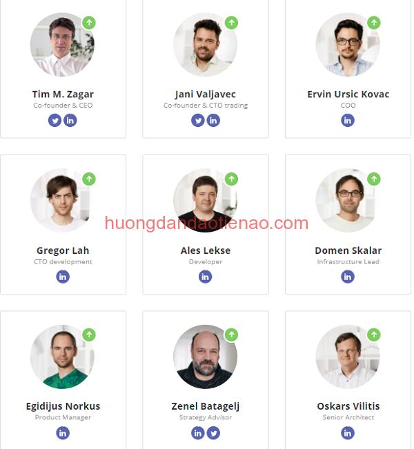 Team phát triển của ICONOMI (ICN)