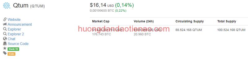 Tỷ giá hiện tại của QTUM COIN