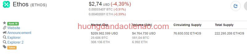 Tỷ giá hiện tại của ETHOS (BQX Coin)