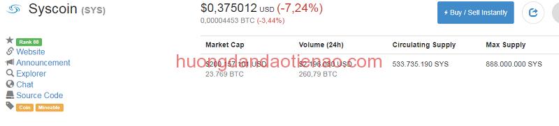 Tỷ giá của Syscoin