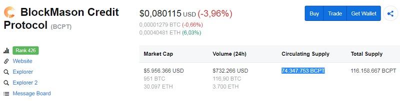 Tỷ giá hiện tại của BCPT Coin
