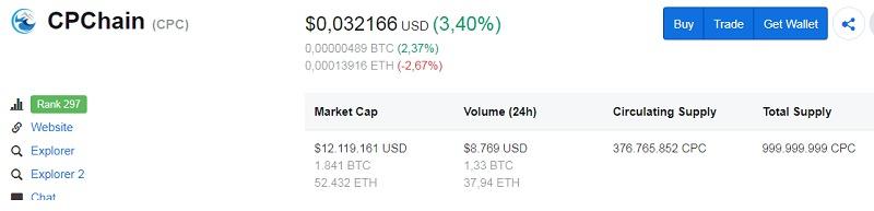 Tỷ giá hiện tại của CPChain (CPC Coin)