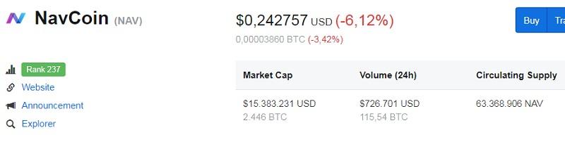 Tỷ giá hiện tại của Nav Coin