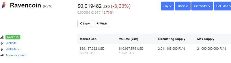Tỷ giá hiện tại của Ravencoin (VRN)