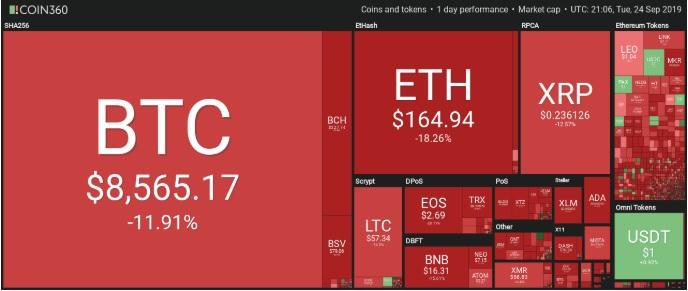 tin tức bitcoin ngày 25-9